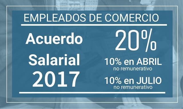 acuerdo salarial 2017